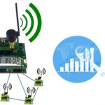 Wireless Sensor Network Market Research Report- Global Forecast to 2022
