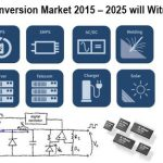 Digital Power Conversion Market 2015 – 2025 will Witness Steady Growth