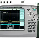 Spectrum Analyzer Market Size